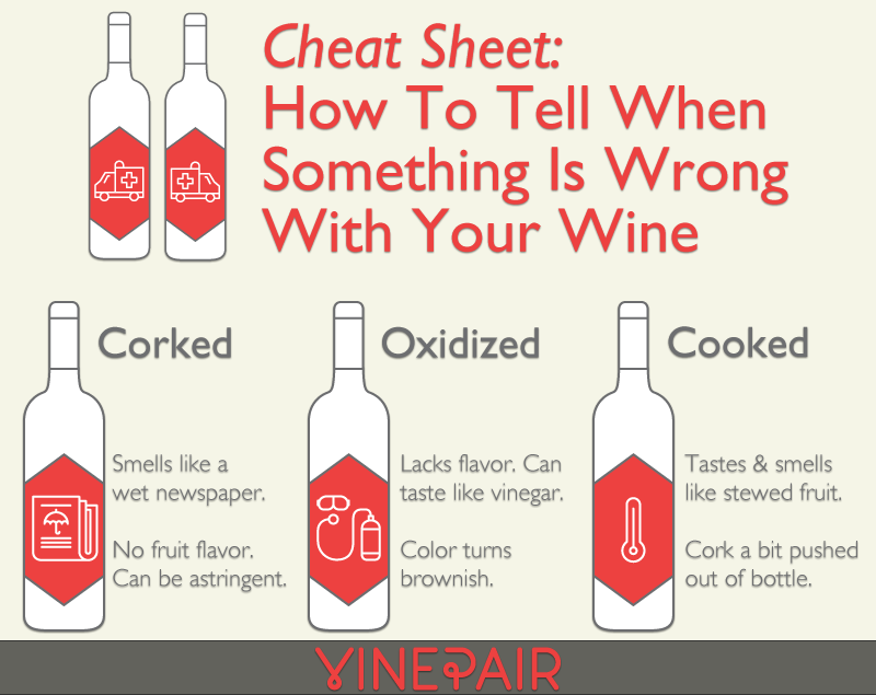 how-to-tell-bad-wine